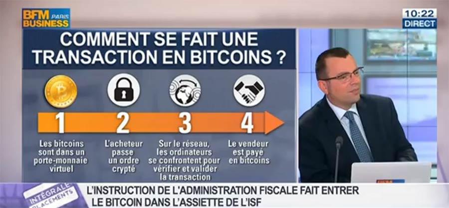 Bitcoin et la fiscalité en France