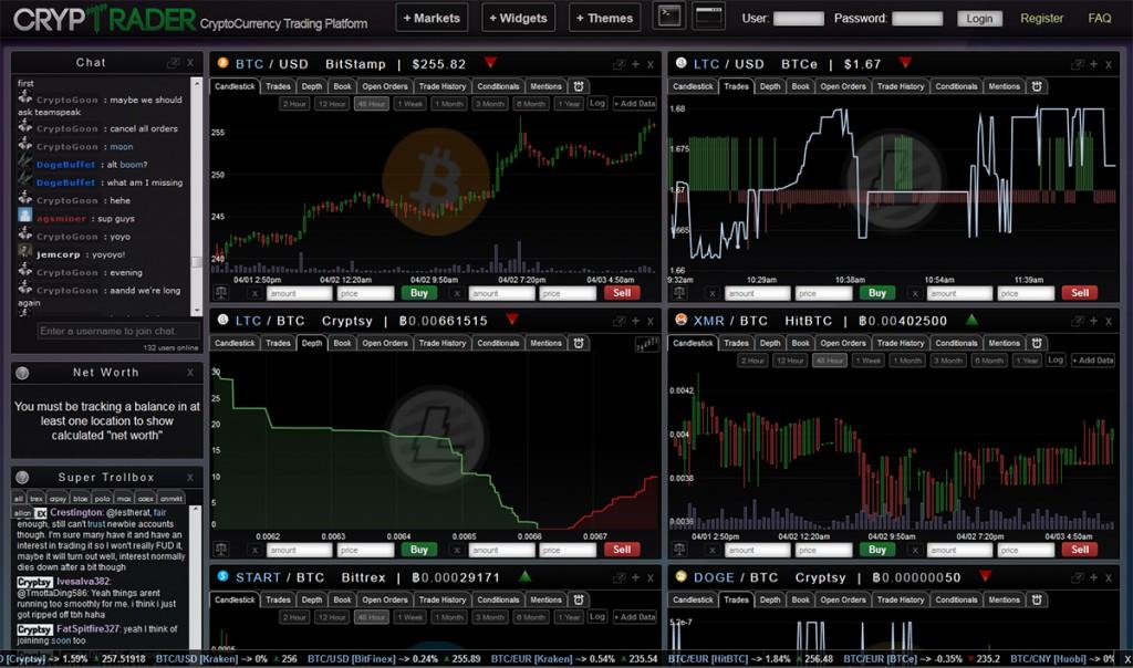 Tableau de bord de trading en bitcoin et crypto-monnaie