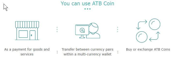 http://www.canardcoincoin.com/wp-content/uploads/2017/06/utilisation-atbcoin-achat-echange.jpg