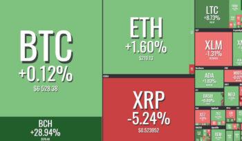 Capitalisation du marché des crypto-monnaies : stratégie