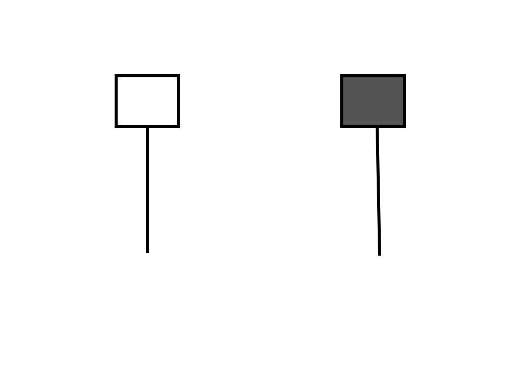Différentes configurations des chandeliers : le marteau