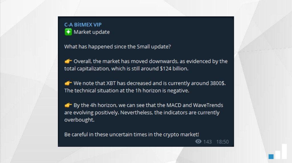 Signaux de trading crypto